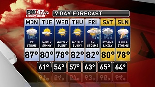 Claire's Forecast 7-15 - Video
