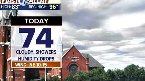 Clouds and showers linger