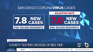 San Diego County Teeters on edge of Red Tier
