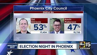 Who will win Phoenix district 6 seat? - Video