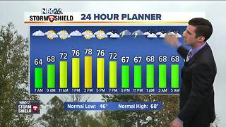 Warm and humid Thursday - Video