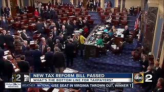 Reaction to major tax reform bill, what it means for youi - Video
