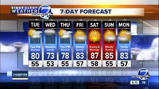 Clouds and showers will linger over Colorado