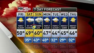 Jim's Forecast 11/3 - Video