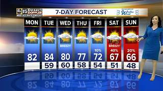 More rain chances in the forecast! - Video
