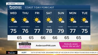 Angelica's Forecast: Comfortable Through Thursday