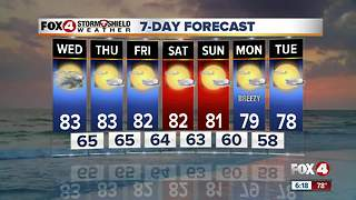 Warm week ahead (Nov. 28) - Video