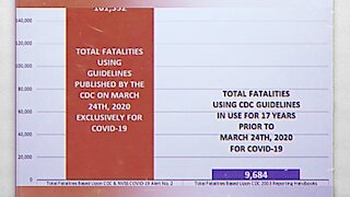 Are Covid-19 Deaths Being Under-Counted or Over-Counted? | 10.02.2021