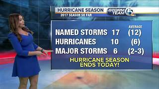 Active hurricane season wraps up with 6 major storms - Video