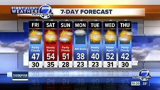 Sunshine and warmer air for Friday and Saturday in Colorado