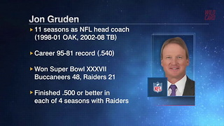 Jon Gruden Denies Report That Raiders Offered Him Ownership Stake - Video