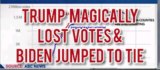 Trump votes magically DISAPPEAR!