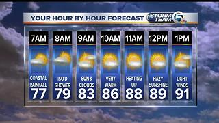 South Florida Monday morning forecast (7/24/17) - Video