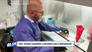 WNY COVID-19 testing: Concerns and comparisons