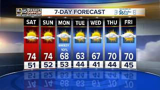 Sunny weekend ahead for the Valley - Video
