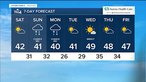 Sunny but cool day Saturday with highs in low 40s