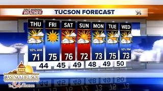 FORECAST: Mild temperatures continue - Video