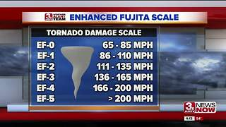 Severe Weather Week: Tornado preparedness - Video