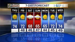 Breezy as cooler temperatures move in to the Valley - Video