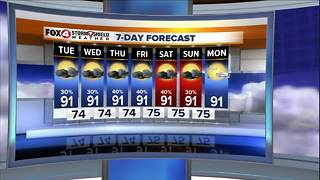 Hot & Humid with a Few Storms - Video
