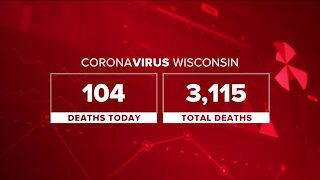 Wisconsin breaks another record in daily COVID-19 deaths