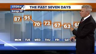 Brian Gotter's Sunday evening Storm Team 4cast - Video