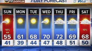 It's going to be a cold Christmas day, but rain chances have mostly moved out of the Valley - Video