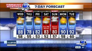 Hot again with scattered thunderstorms - Video