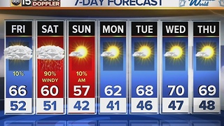 Rainy weather in the Valley, colder temperatures expected up north - Video