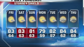 Warm and Dry Friday - Video