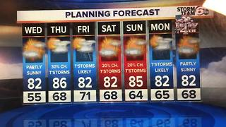 Warmer days ahead. Some rain too!