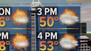 Indy afternoon weather forecast - Video