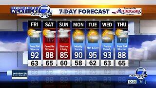 More storms across Colorado with a warm weekend ahead