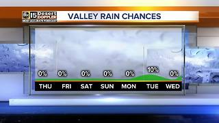 Temperatures trending down in the Valley - Video