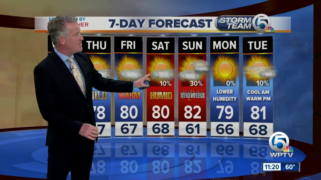 Latest Weather Forecast 11 p.m. Tuesday