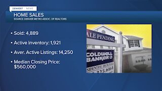 March Housing Sales: Prices up again