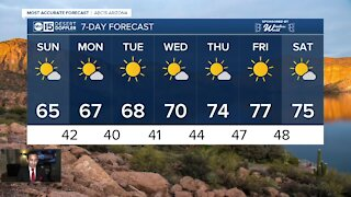 Cool, but sunny weekend in the Valley