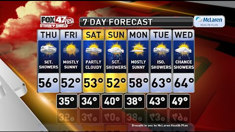 Claire's Forecast 10-1