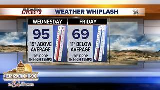 Chief Meteorologist Erin Christiansen's KGUN Forecast Wednesday, April 11, 2018 - Video