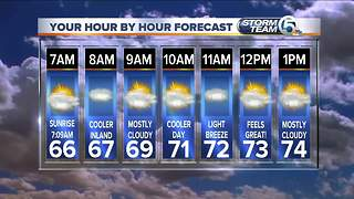 South Florida Wednesday morning forecast (1/24/18) - Video