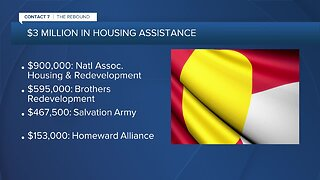 $3 million in housing assistance