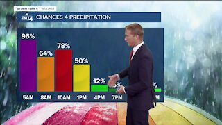 Rain again today with cold temperatures moving in