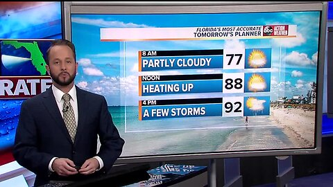 Florida's Most Accurate Forecast with Jason on Saturday, August 24, 2019