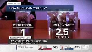 With Prop 207 passed in Arizona, what happens next?