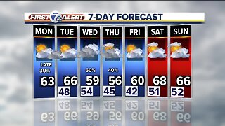 Metro Detroit Forecast: Warmer weather has arrived