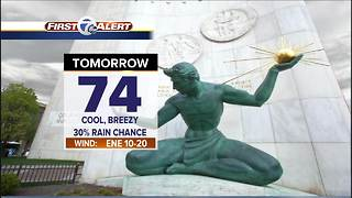 Cool and breezy Sunday - Video