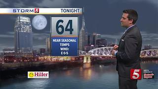 Henry's Early Morning Forecast: Tuesday, June 20, 2017