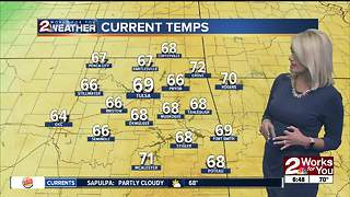 Monday Weather - Video