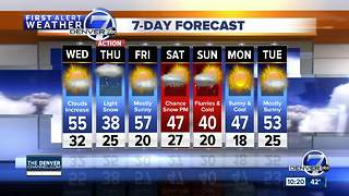 Record high in Denver, but snow in forecast - Video