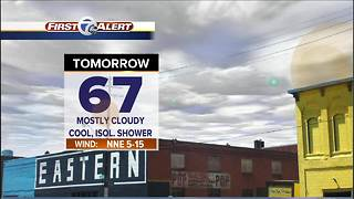 Cooler and drier Sunday